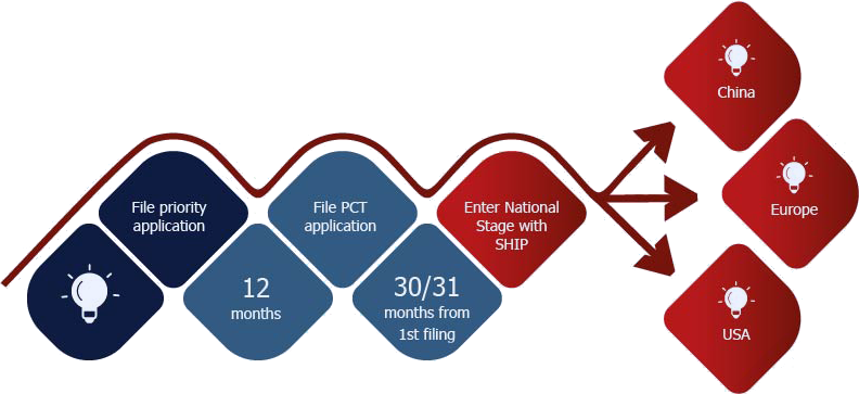 PCT National Phase Entry